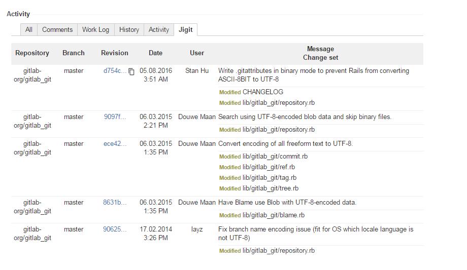 Jigit - GitHub and GitLab integration 3