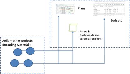 Apps de planification dans Jira - Une mise à jour détaillée - octobre 2019 41