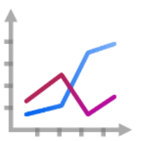 JavaScript Charts for Jira Cloud 1