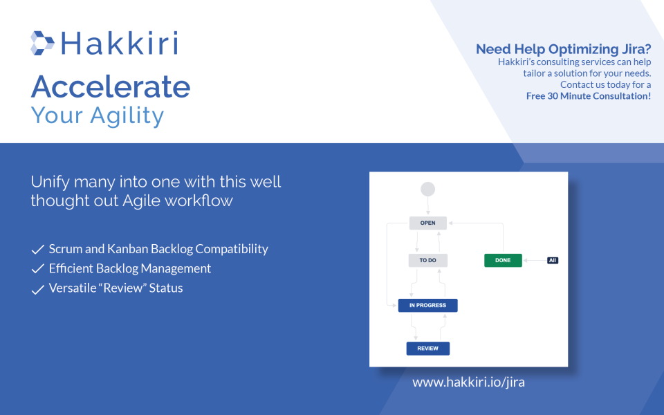 Hakkiri's Reviewed Issue Agile Workflow 3