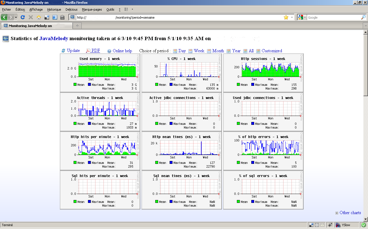 JavaMelody Monitoring Plugin 3