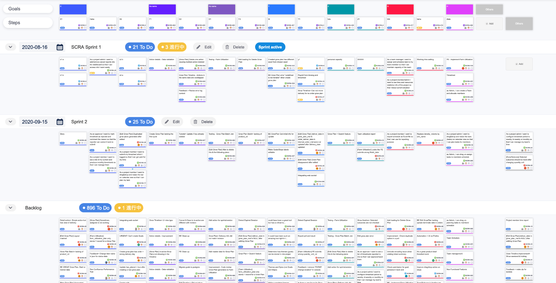 Agile User Story Mapping Board for Jira 3