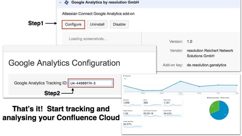 Google Analytics for Confluence - Free 3