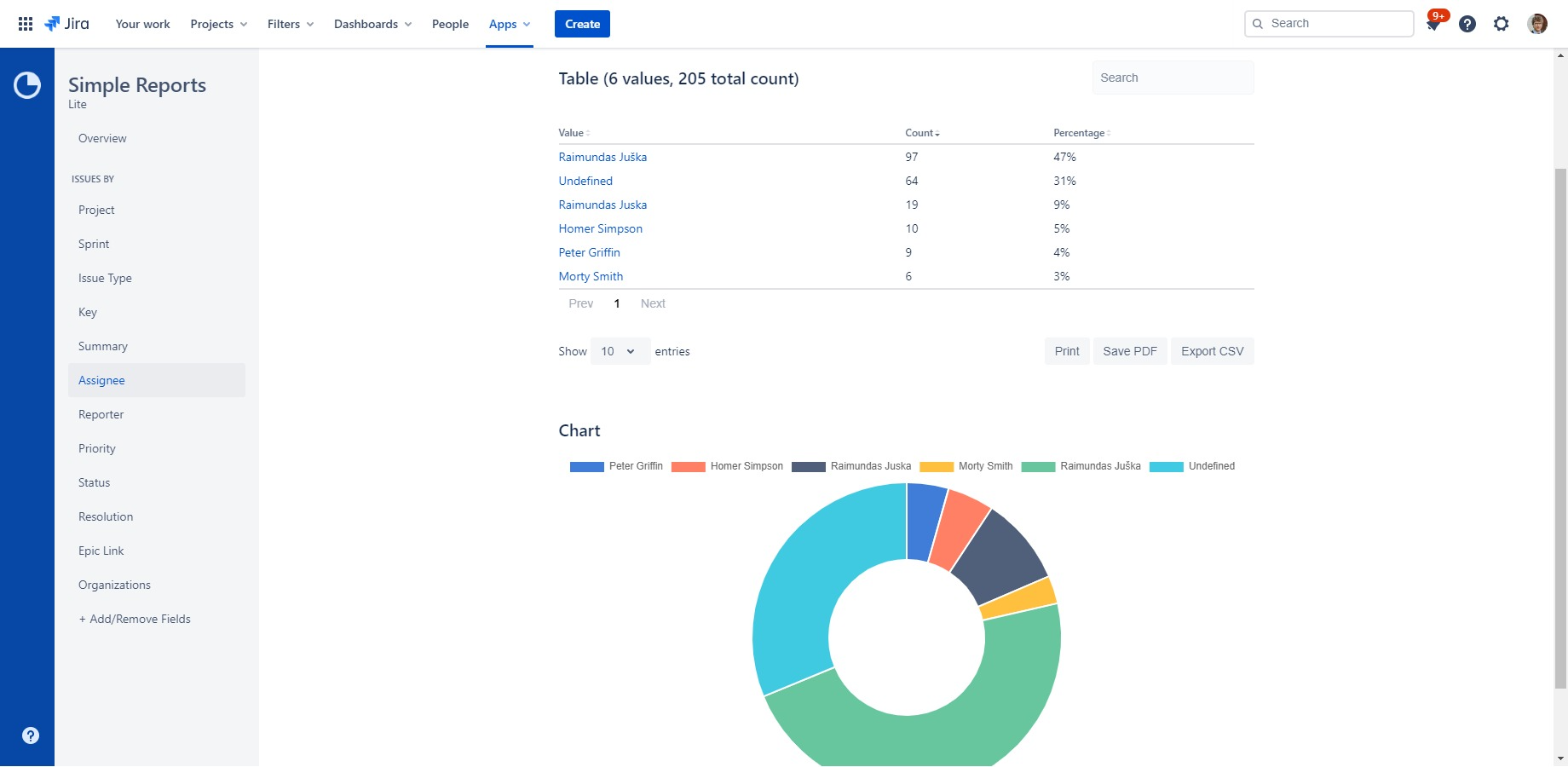 Simple Reports & Charts Lite for Jira 3