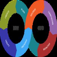 Ops Flexible Kanban Workflow