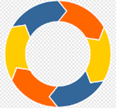 KanBan Workflow for Releases
