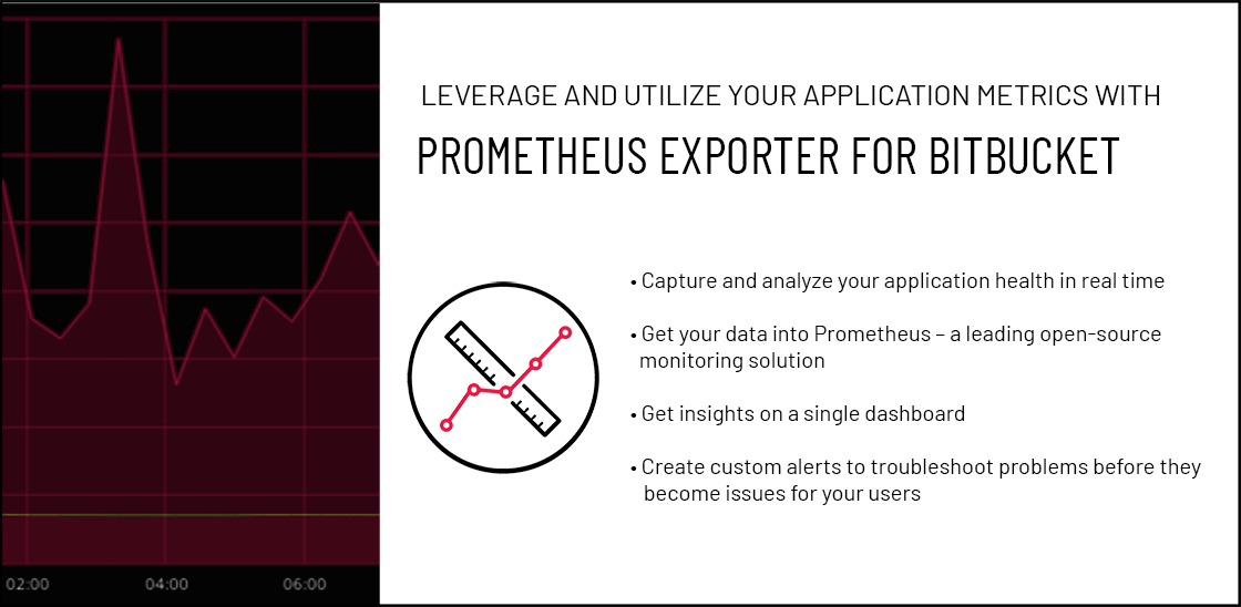 Prometheus Exporter PRO for Bitbucket
