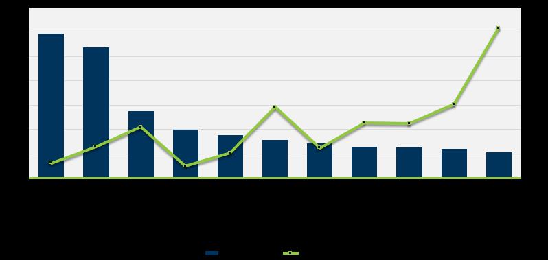 Top paid jira utilities